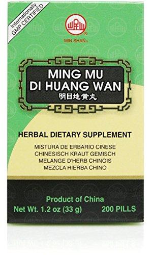 Ming Mu Di Huang Wan, ct 200, Min Shan