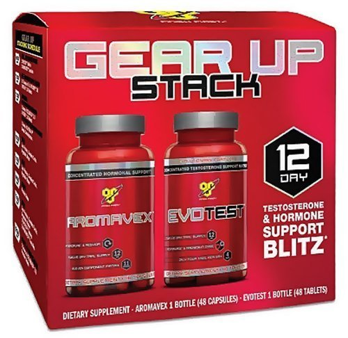 BSN - Gear Up Stack - día 12