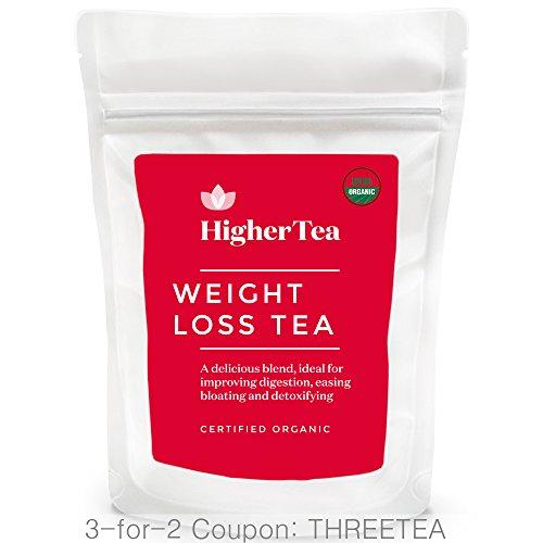 Té de pérdida de peso por mayor té, aumenta el metabolismo, E-Book gratis! Resultados de pérdida de peso saludable, fácil para las mujeres sin las pastillas, dietas o batidos de proteínas. Toda forma Natural de un vientre plano. China mezcla con verde, Oo