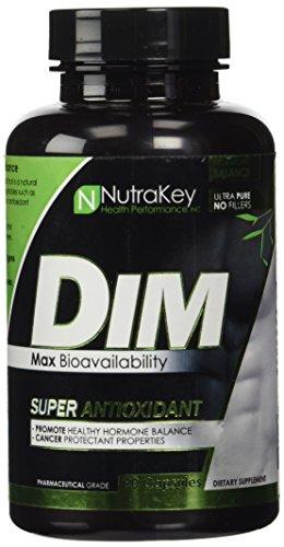 Cuenta del NutraKey Dim, cuenta 90